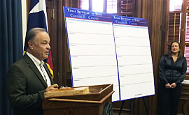 Secretary Carlos H. Cascos draws for the ballot order of the November 3, 2015, constitutional amendment election.